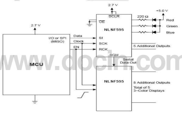 NLSF595三色SPI总线LED驱动器的数据手册免费下载