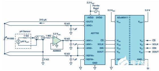 隔離式pH監測儀向水處理系統添加高精度隔離的技巧淺析