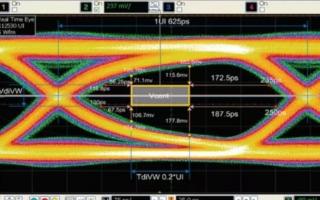 示波器配備的探測分析工具要能與自動一致性測試相結...