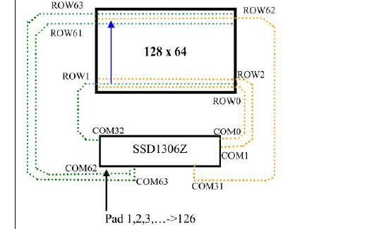 OLED12864的应用手册免费下载