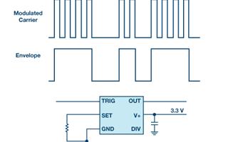 关于时钟信号在模拟电路中的作用