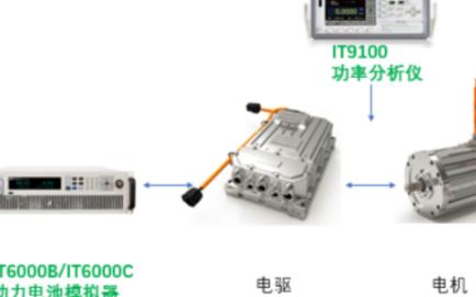 模擬器在電池領域中有著怎樣的應用