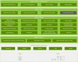 NVIDIA黄仁勋�I 宣布全新版本的Isaac软件开...
