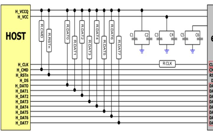 EMMC原理及文件系统的详细课件说明