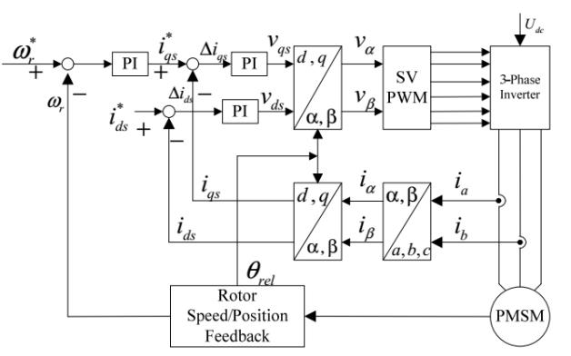 永磁同步电机SVPWM控制技术的详细资料说明