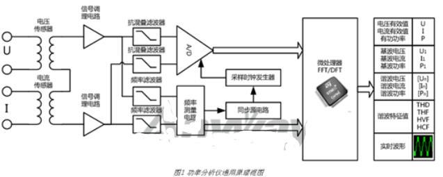 功率彩神V分析仪怎么接线_功∏率分析仪接线图