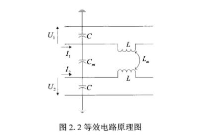 一種C波段帶狀線定向耦合器的研究設計與實際應用