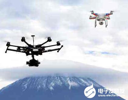 商用无人机市场环境将会进一步规范化 让用户享受更安全与高效的体验