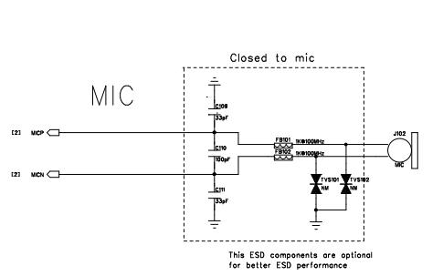 SIM868 GNSS芯片的电路原理图免费下载
