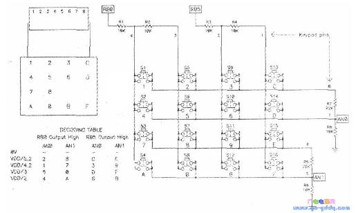 PIC單(dan)片機(ji)驅動LCD段驅動器的設計(ji)