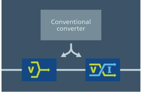 Phasor使用分比式电源架构增强移动卫星的连通...