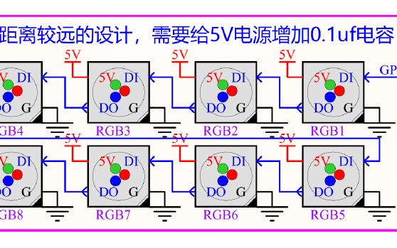 全真彩WS2812 LED芯片的详细介绍