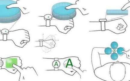 华为发布手表新专利,手背也能变成触控屏