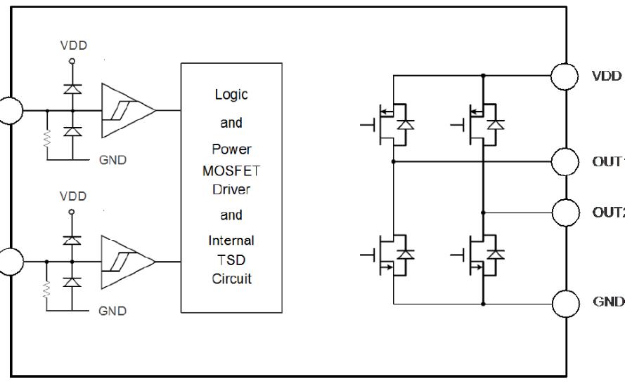 NY9M006A单通道0.8A电机驱动器的数据手册免费下载