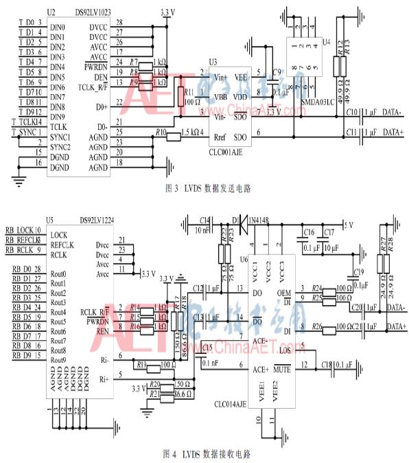 基于CPCI总线接口和LVDS接口的接收和传输测试数据实验设计