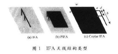 RFID系統的雙頻微帶天線怎樣去設計實現