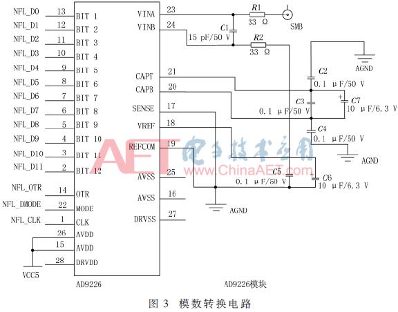 基于FPGA和NAND Flash的彩票平台注册送45元便携式高速信号采集系统的设计方案介绍