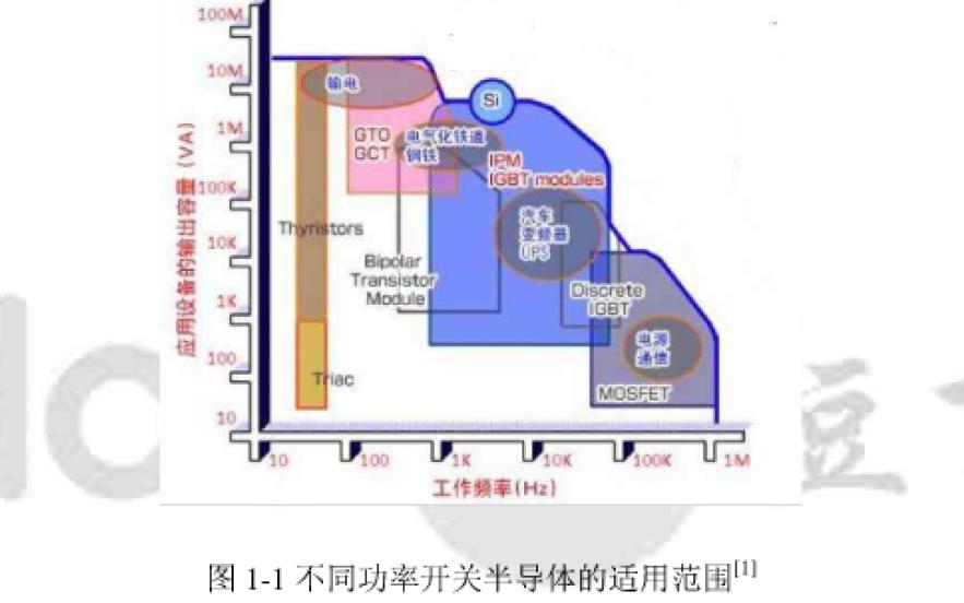 如何设计600V FS结构的IGBT