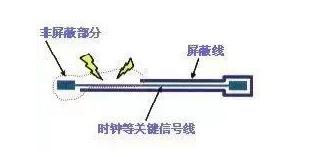 高速信号PCB走线屏蔽设计方案