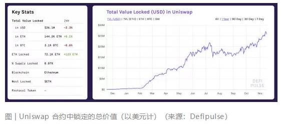 如何解决区块链和加密货币行业的流动性问题