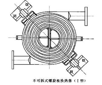 螺旋板换热器的特点及应用范围