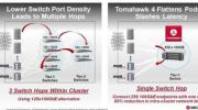 博通宣布推出全新Tomahawk 4网络芯片 基于台积电7nm工艺打造