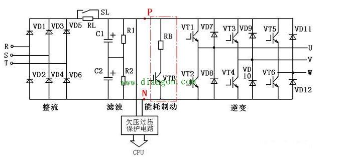 变频器在哪些情况下需要配制动电阻