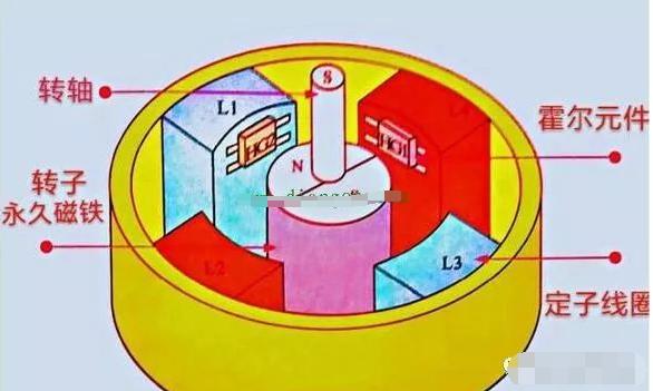 直流變頻器的工作原理