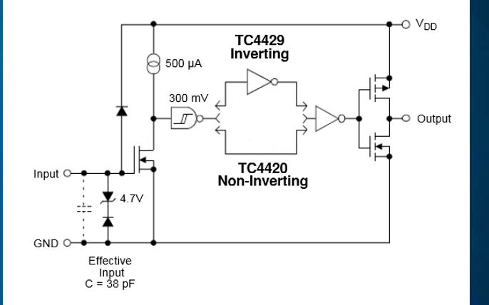 如何設計MOS管驅動電路詳細資料說明