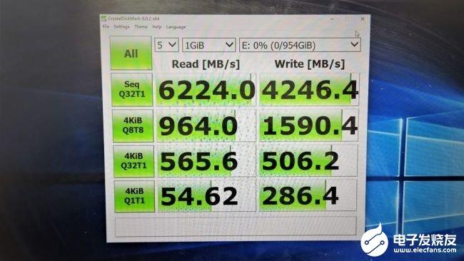 雷克沙新款SSD原型產品,讀寫速度有7GB/s