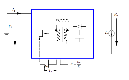 基本的DCDC变换器详细资料说明