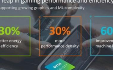 驍龍865對比天璣1000,誰才是5G芯片界的主力