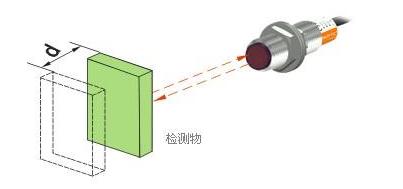 光电开关如何利用rfid技术来优化