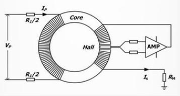 霍尔电压传感器的特点及工作原理解析