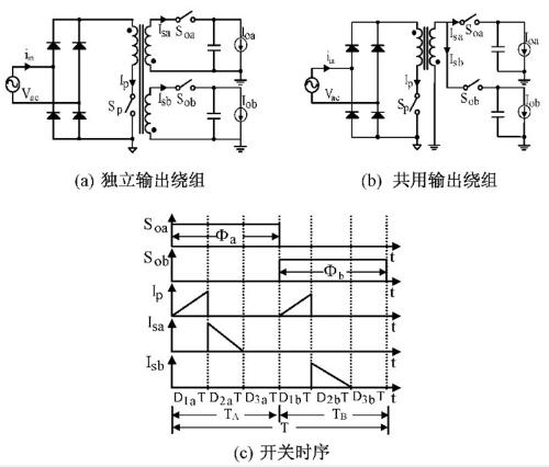 基于一種雙輸出單級反激PFC變換器的LED驅動器...