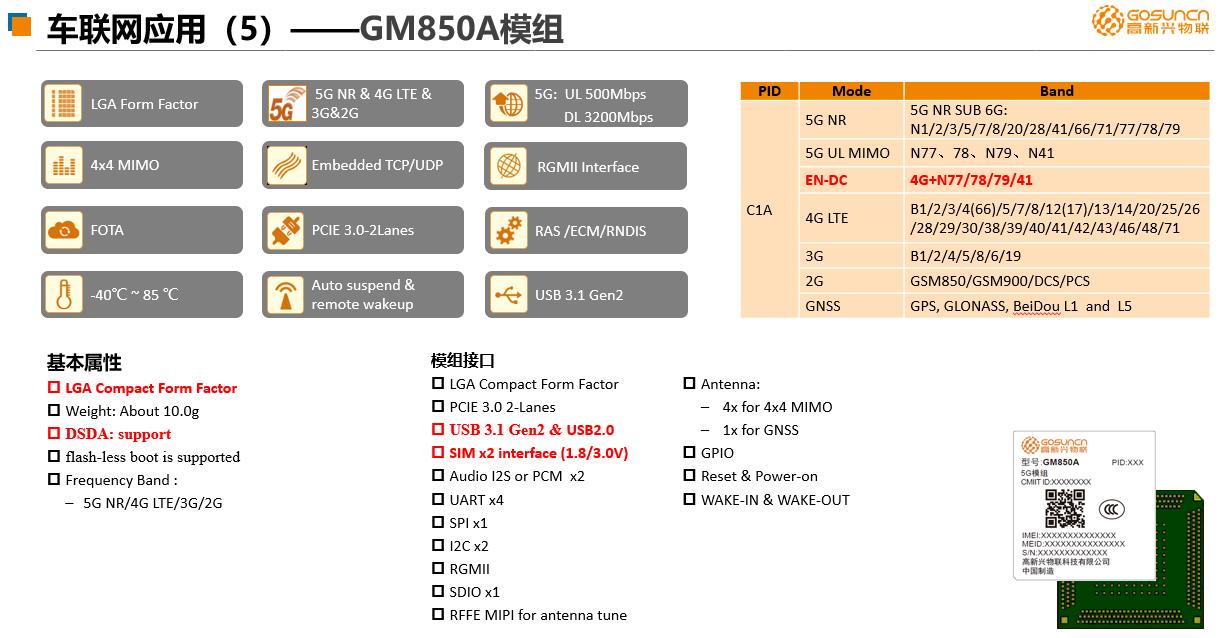 圖13:GM850A模組的性能參數。