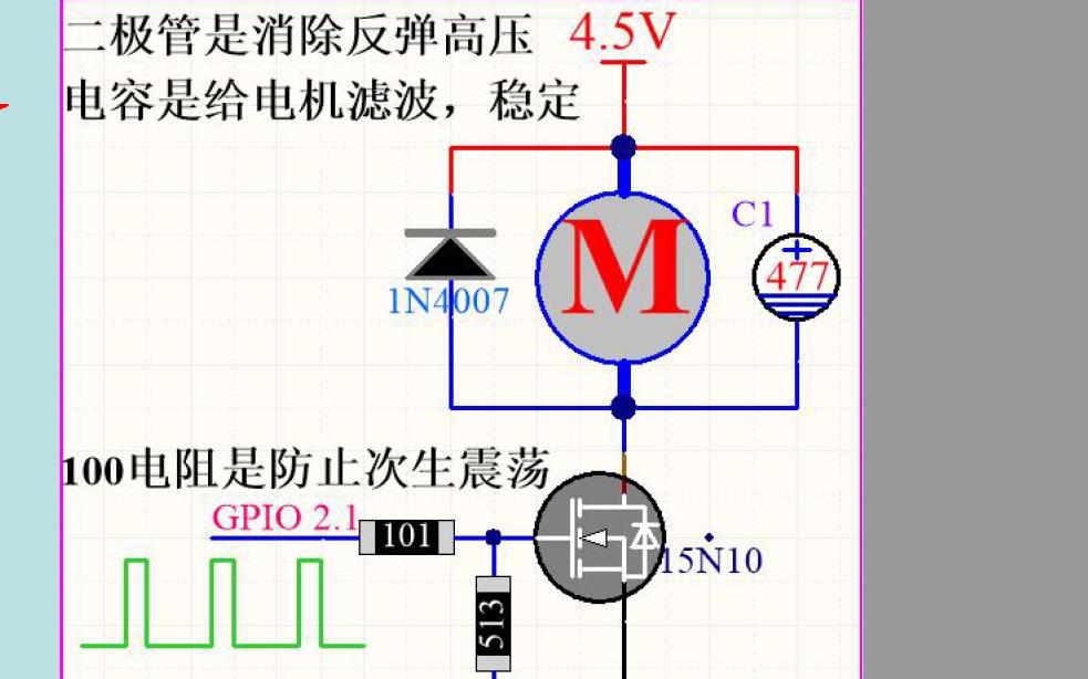 单片机的PWM控制技术学习课件免费下载