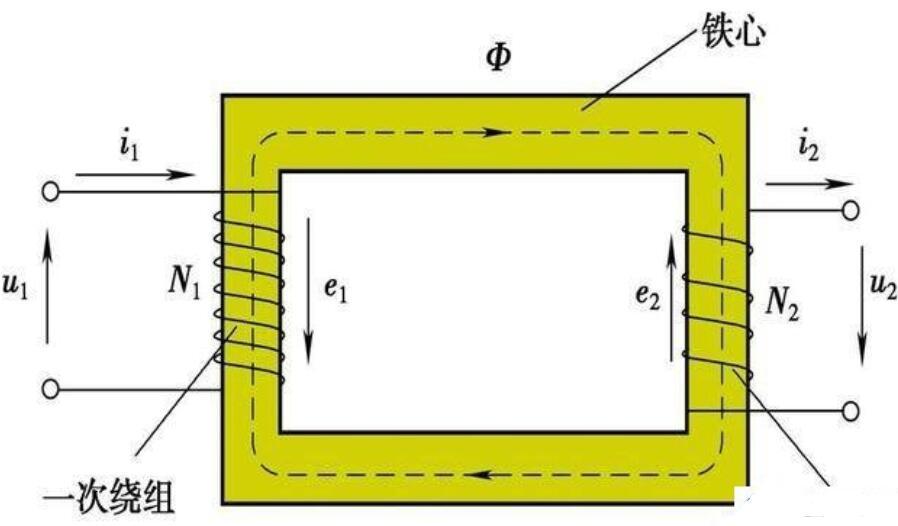 变压器改变电压的原理