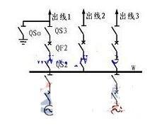 单母线接线的基本形式及接线图