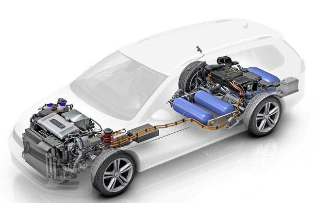 日本致力發展新能源汽車,氫燃料電池被寄予厚望