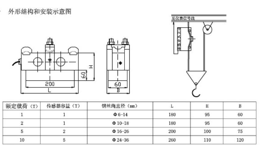 荷重传感器工作原理_荷重传感器♀结构