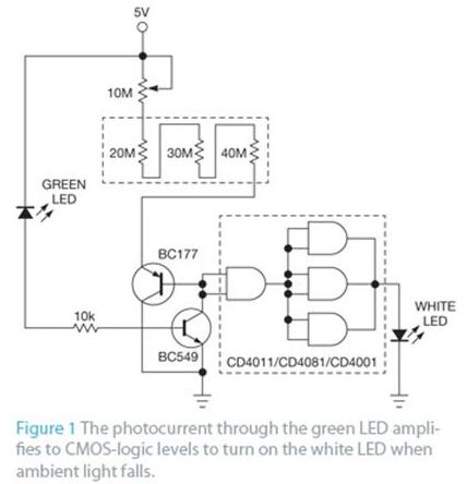 基于一种高功率效率的LED开关设计