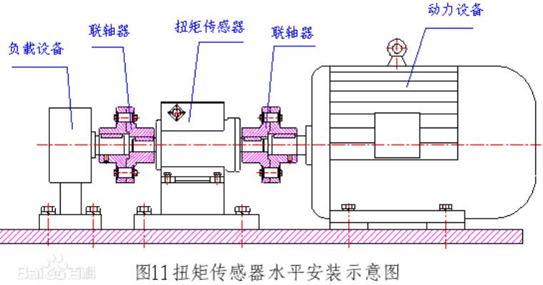动态〖扭矩传感器应用_动态扭矩传感器安装使用