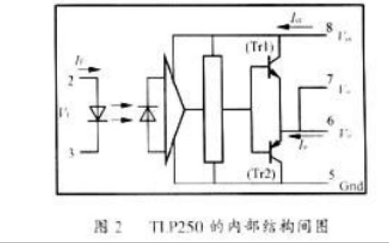 几种用于IGBT驱动的集成芯片的详细介绍