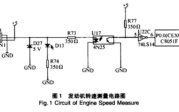 基于C8051F单片机的发动机转速测量