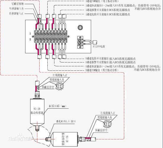 振动传感器接收原理与分类
