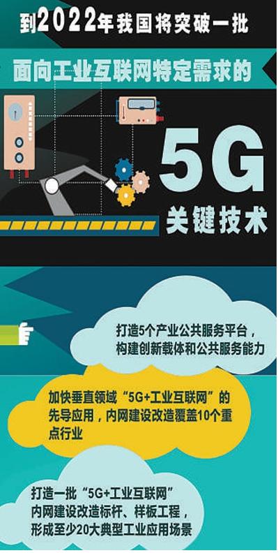 5G+工業互聯網512工程推進方案解讀
