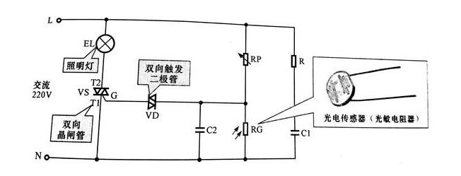 如何防止光电传感器相互干扰