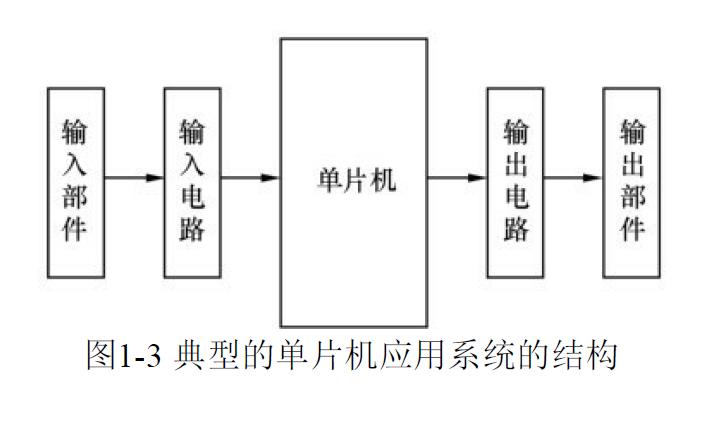 電子工程師自學速成設計篇超清書簽版PDF電子書免費下載