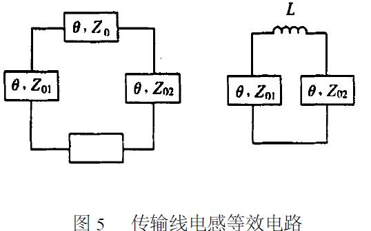 射频电路的常见电感形式详细说明